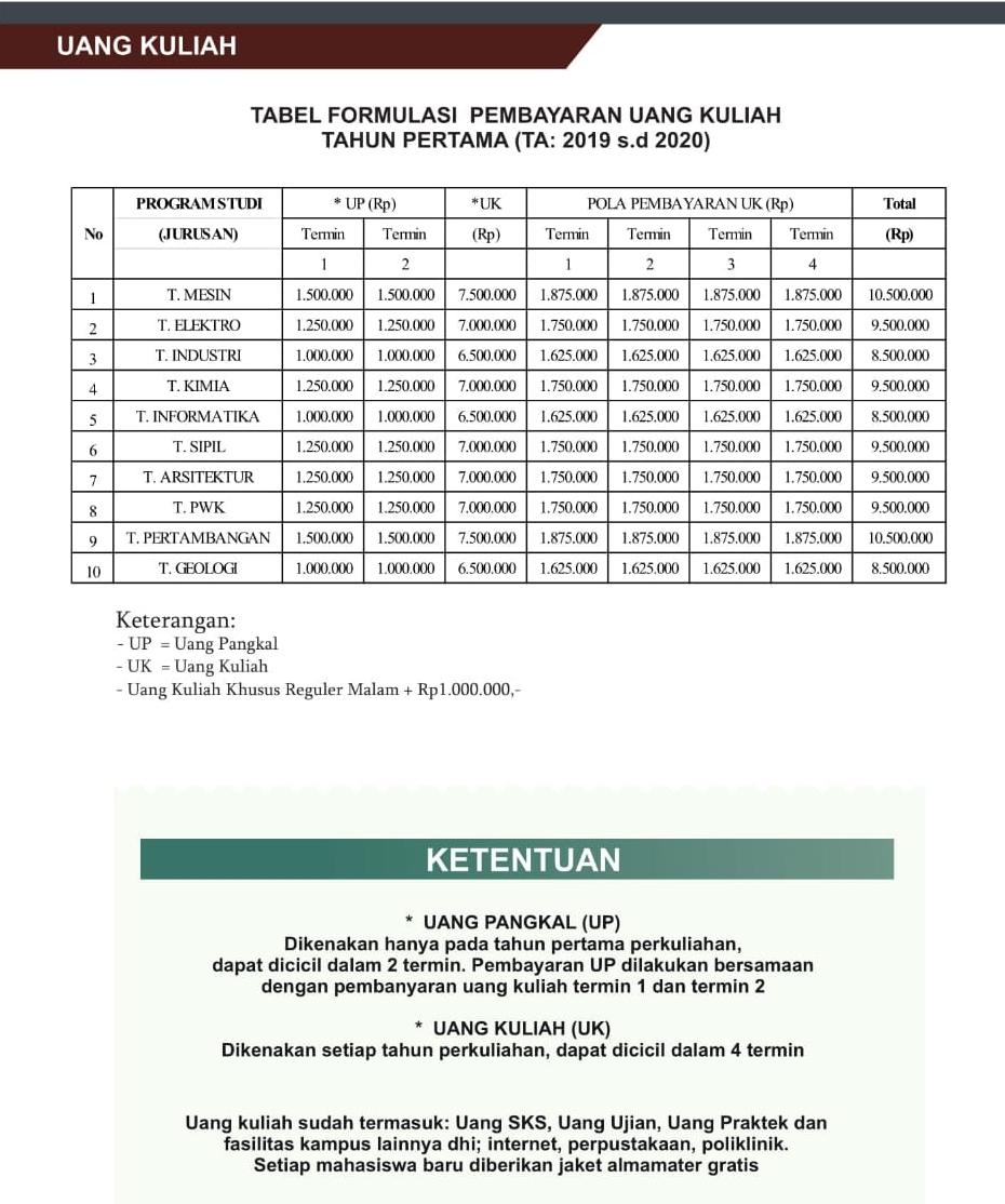 Pmb 2019 Institut Teknologi Medan